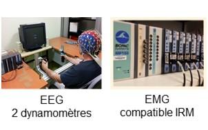 ToNIC Inserm : Enregistrements activités électriques de surface